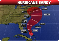Hurricane Sandy Projection Watch