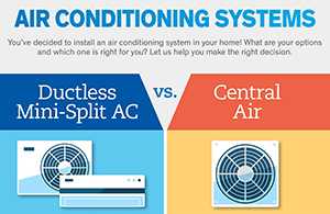 ductless vs central ac infographic thumbnail