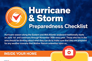 Hurricane and storm preparedness checklist