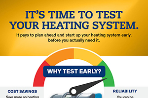 HEATING EARLY START Infographic