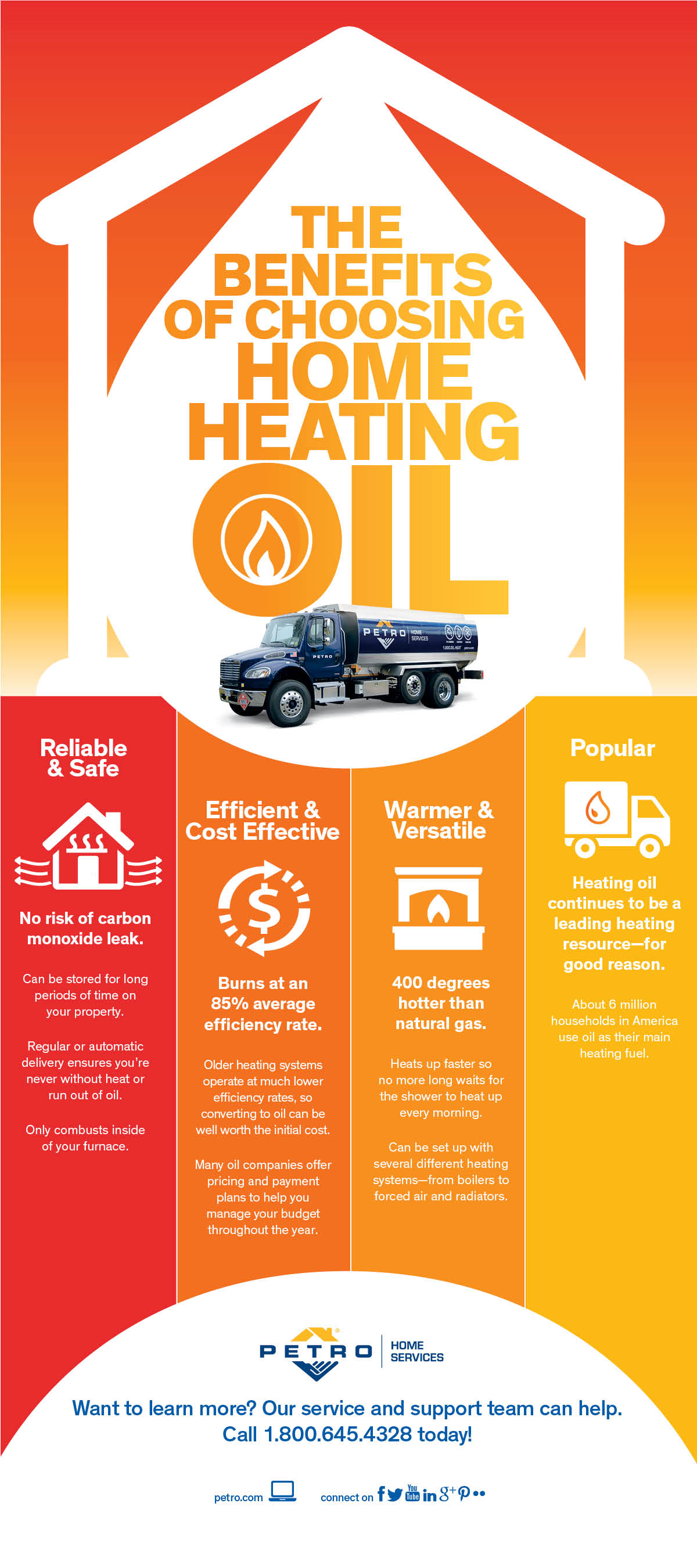 Home heating oil: it is a great value